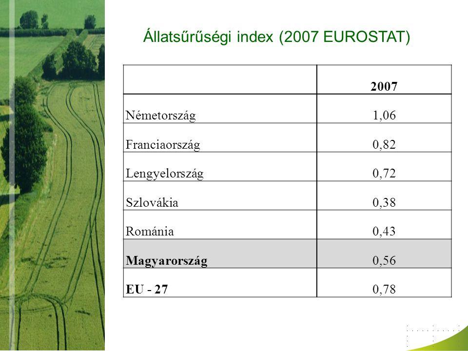 Állatsűrűségi index (2007 EUROSTAT)