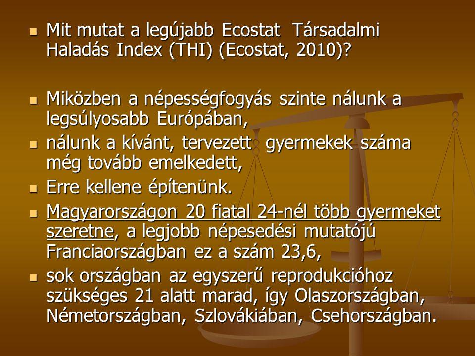 Mit mutat a legújabb Ecostat Társadalmi Haladás Index (THI) (Ecostat, 2010)