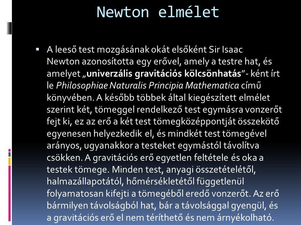 Newton elmélet