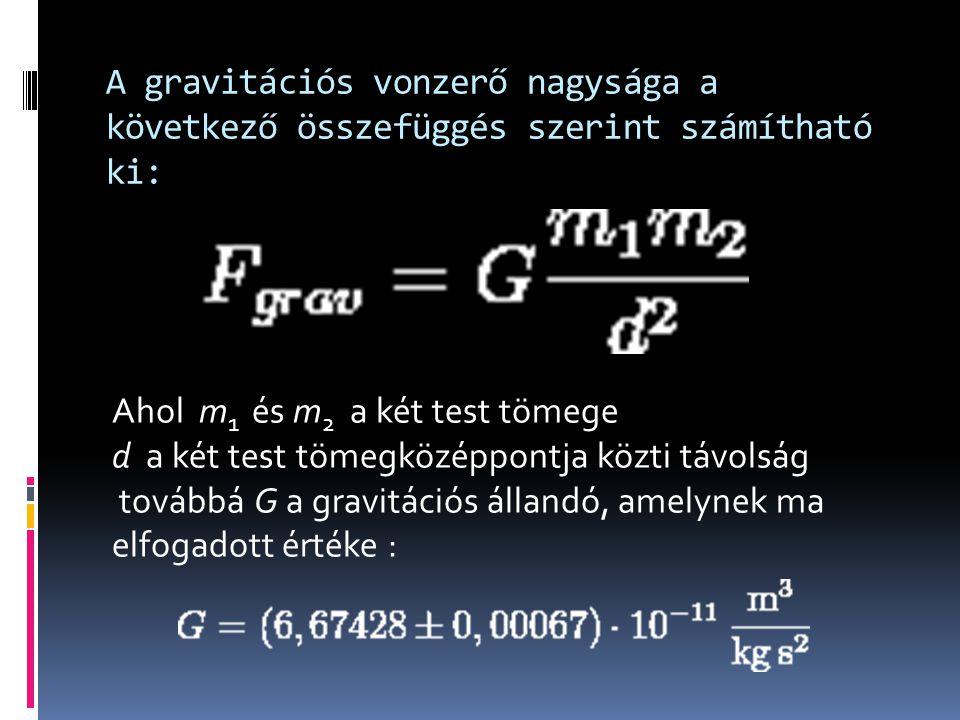 A gravitációs vonzerő nagysága a következő összefüggés szerint számítható ki: