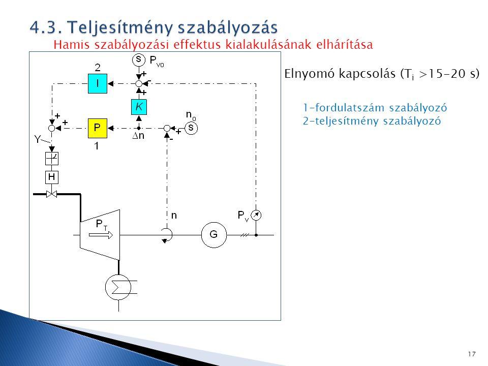 4.3. Teljesítmény szabályozás