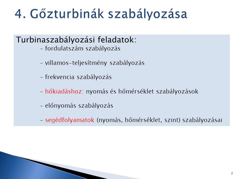 4. Gőzturbinák szabályozása