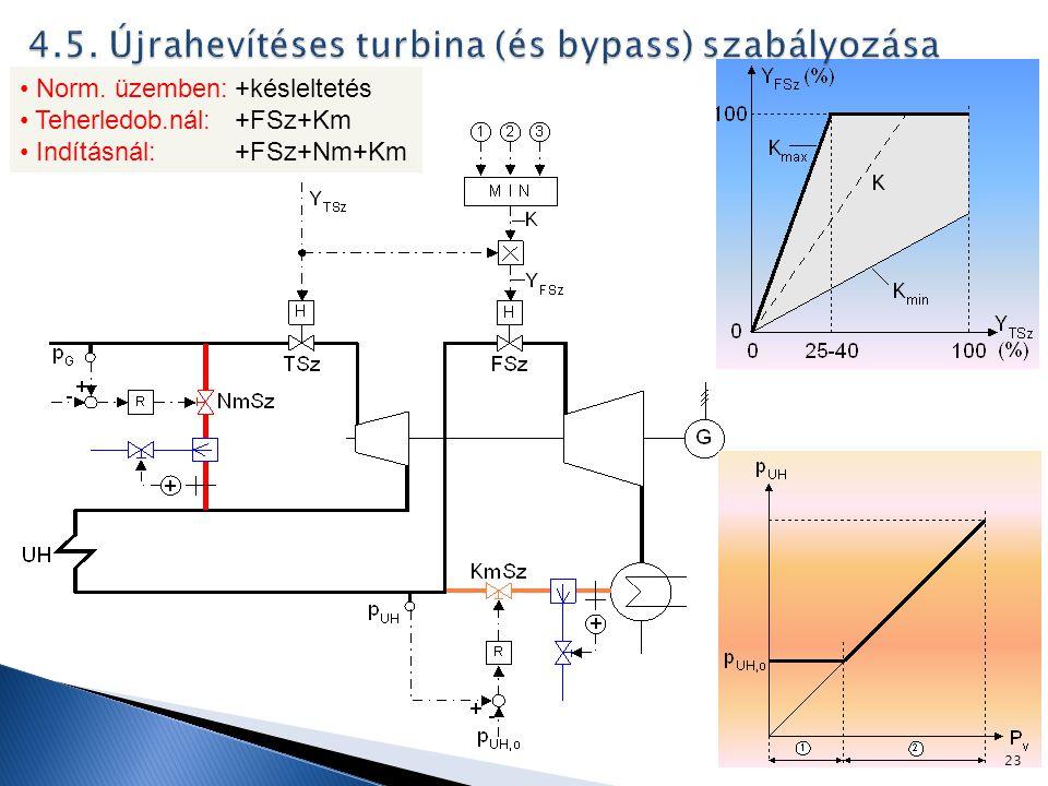 4.5. Újrahevítéses turbina (és bypass) szabályozása