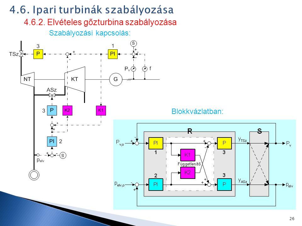 4.6. Ipari turbinák szabályozása