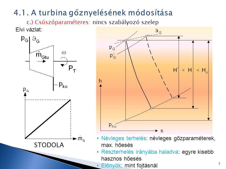 4.1. A turbina gőznyelésének módosítása