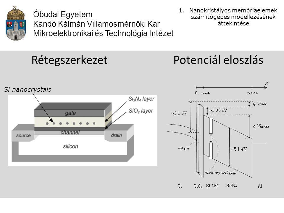 Nanokristályos memóriaelemek számítógépes modellezésének áttekintése