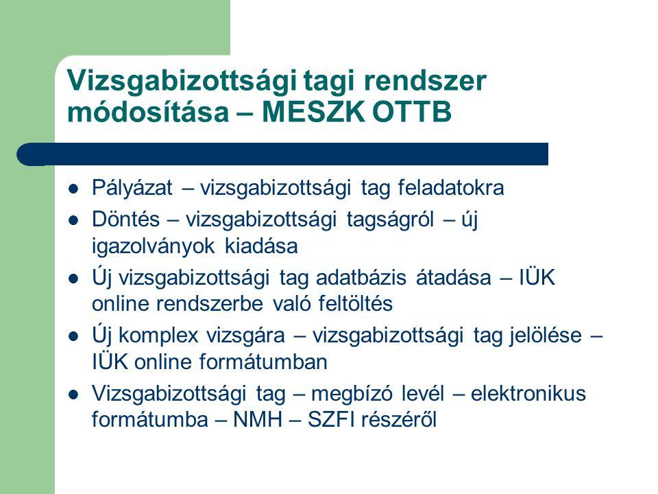 Vizsgabizottsági tagi rendszer módosítása – MESZK OTTB