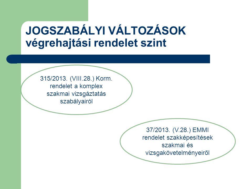 JOGSZABÁLYI VÁLTOZÁSOK végrehajtási rendelet szint