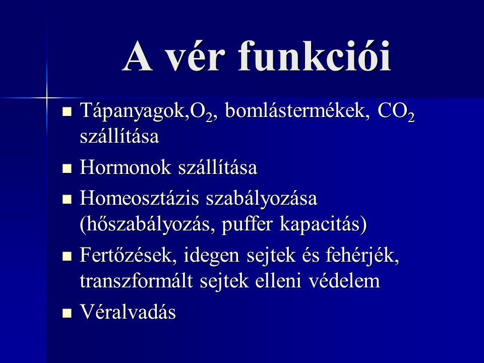A vér funkciói Tápanyagok,O2, bomlástermékek, CO2 szállítása