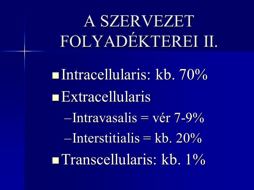 A SZERVEZET FOLYADÉKTEREI II.