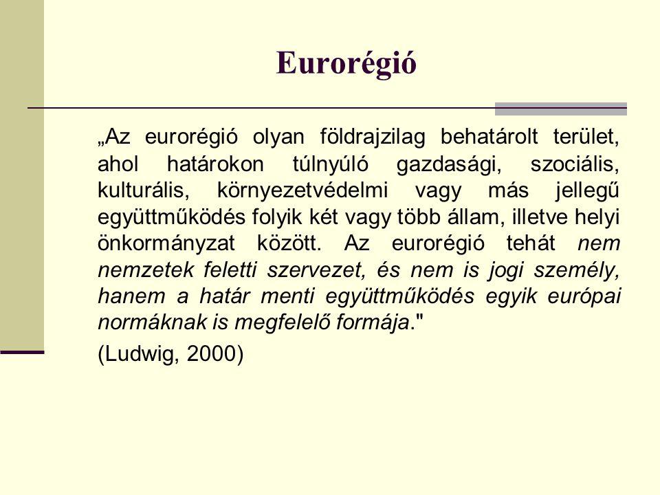 Eurorégió