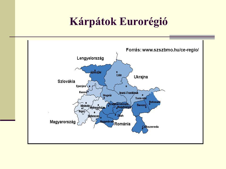 Kárpátok Eurorégió Forrás: www.szszbmo.hu/ce-regio/