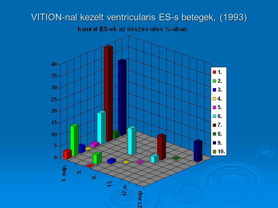 VITION-nal kezelt ventricularis ES-s betegek, (1993)