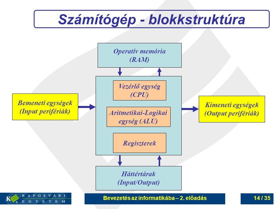 Számítógép - blokkstruktúra Bevezetés az informatikába – 2. előadás