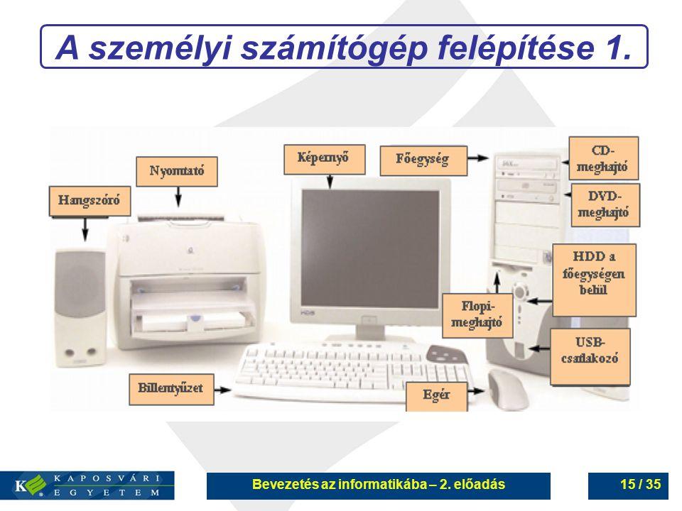 A személyi számítógép felépítése 1.