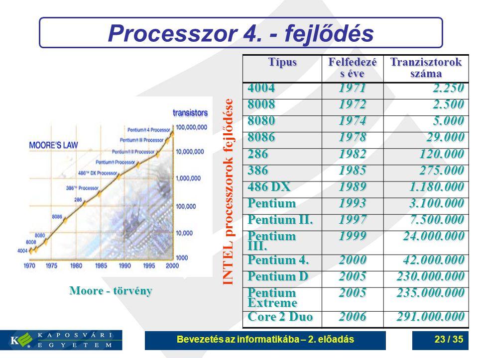 INTEL processzorok fejlődése Bevezetés az informatikába – 2. előadás