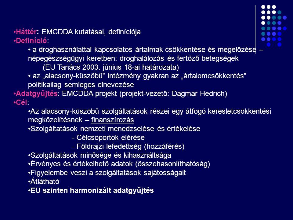 Háttér: EMCDDA kutatásai, definíciója