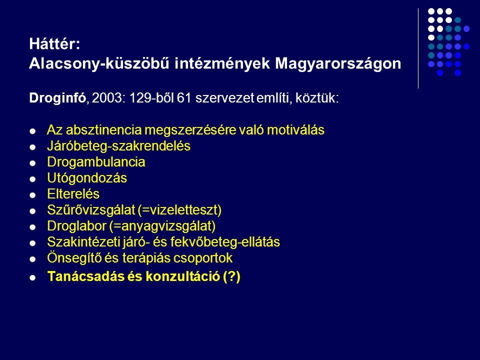 Háttér: Alacsony-küszöbű intézmények Magyarországon