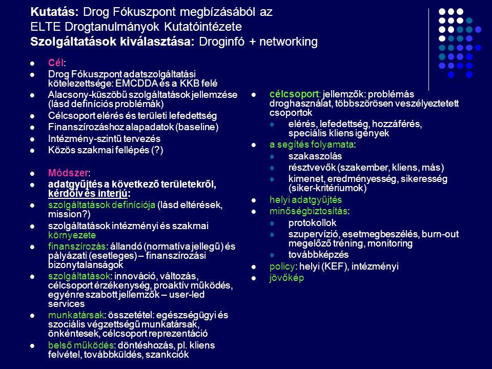 Kutatás: Drog Fókuszpont megbízásából az ELTE Drogtanulmányok Kutatóintézete Szolgáltatások kiválasztása: Droginfó + networking