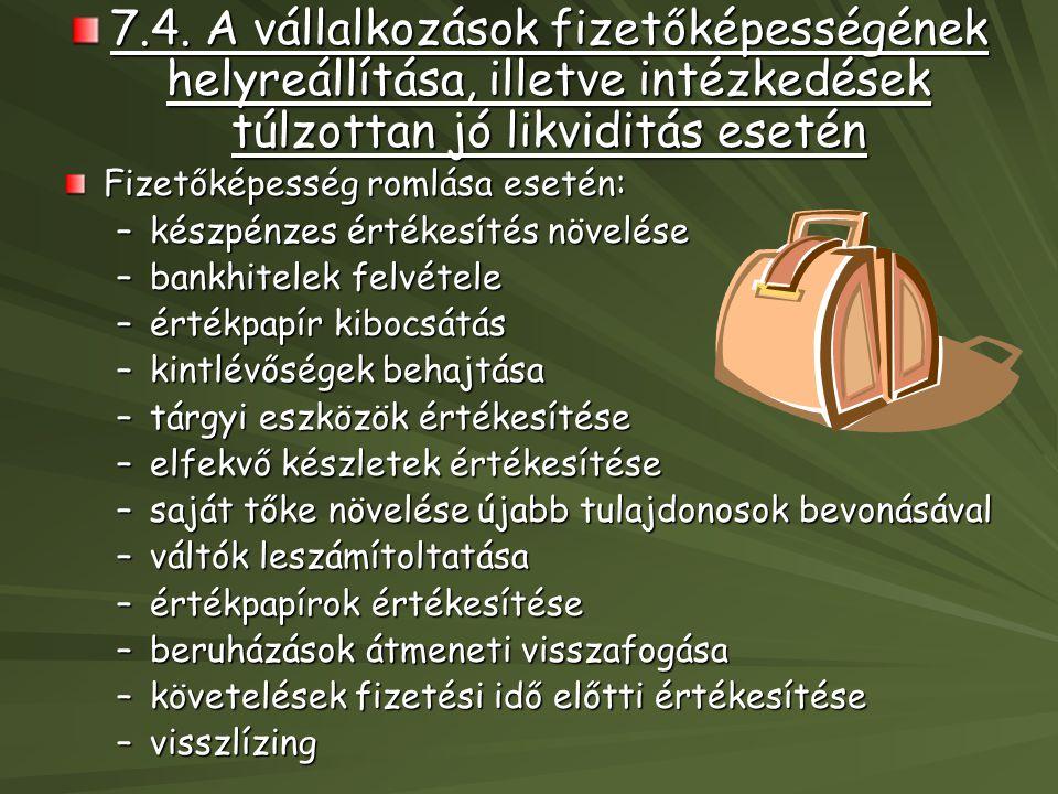 7.4. A vállalkozások fizetőképességének helyreállítása, illetve intézkedések túlzottan jó likviditás esetén