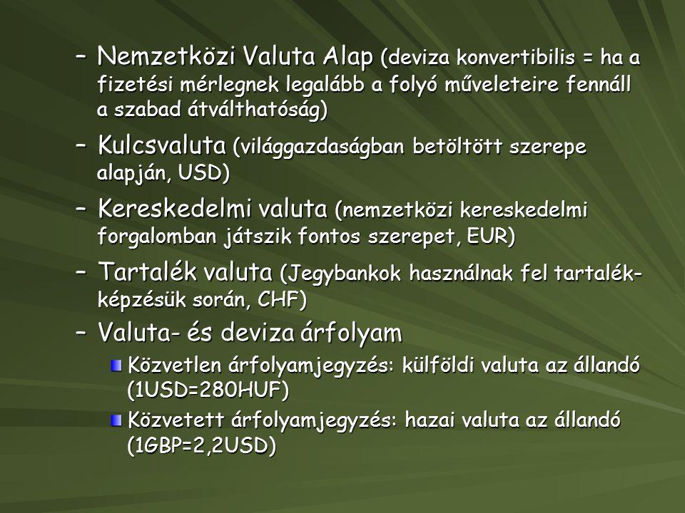 Kulcsvaluta (világgazdaságban betöltött szerepe alapján, USD)