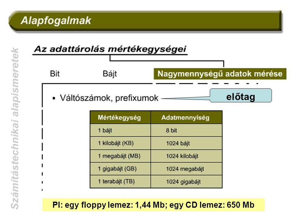 Pl: egy floppy lemez: 1,44 Mb; egy CD lemez: 650 Mb