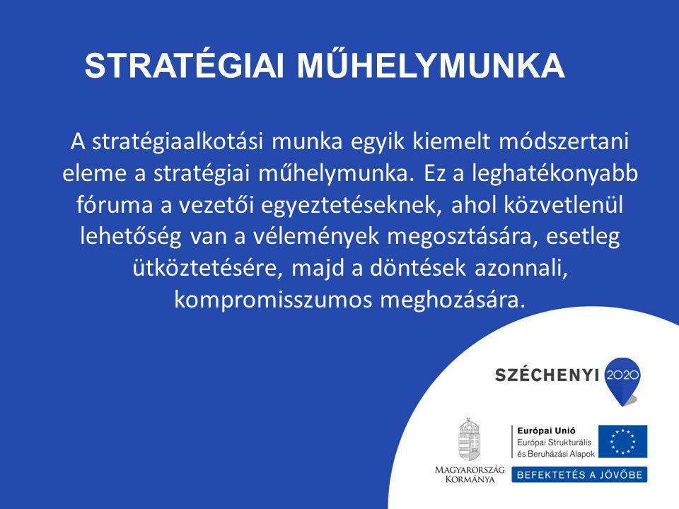 Stratégiai Műhelymunka