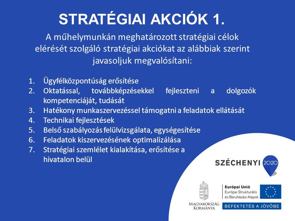 Stratégiai akciók 1.