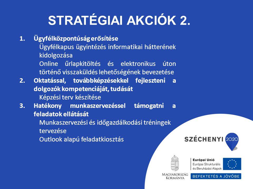 Stratégiai akciók 2. Ügyfélközpontúság erősítése