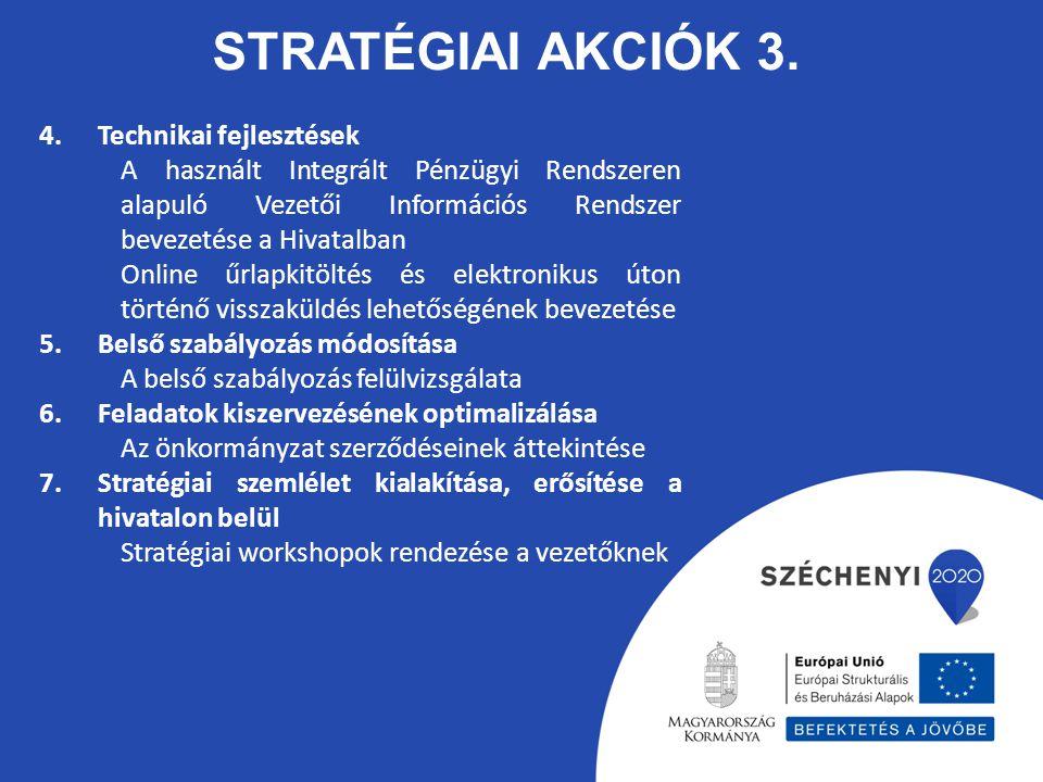 Stratégiai akciók 3. Technikai fejlesztések