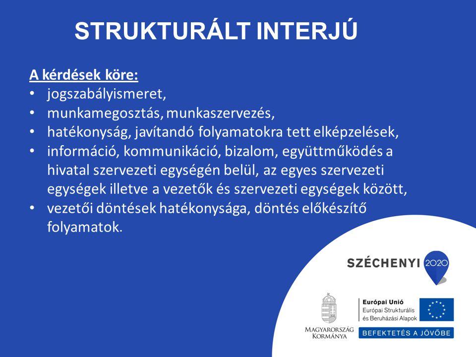Strukturált interjú A kérdések köre: jogszabályismeret,