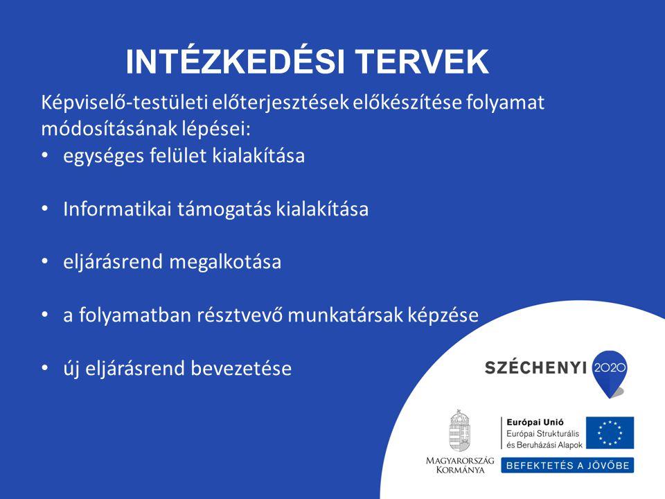 Intézkedési tervek Képviselő-testületi előterjesztések előkészítése folyamat módosításának lépései: