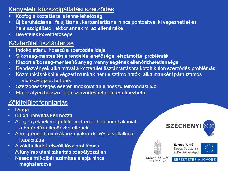Kegyeleti közszolgáltatási szerződés