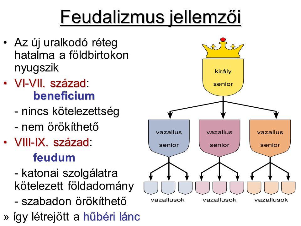 Feudalizmus jellemzői
