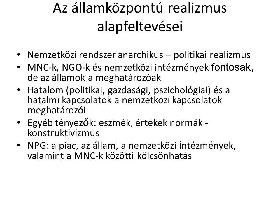 Az államközpontú realizmus alapfeltevései
