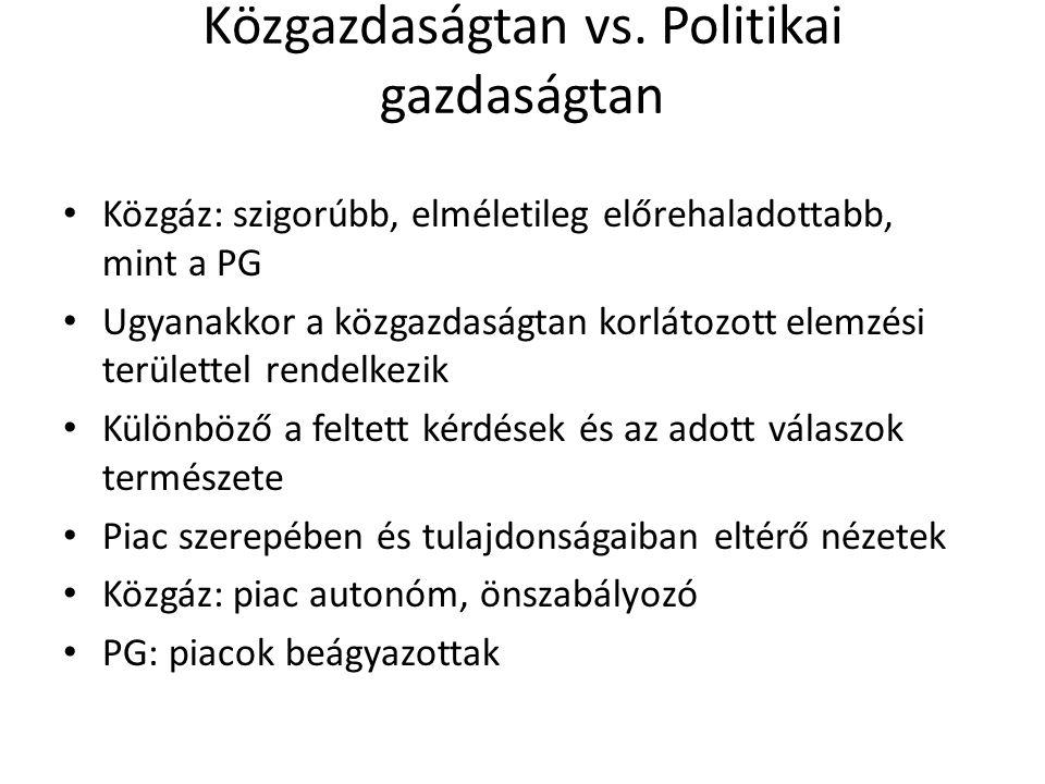 Közgazdaságtan vs. Politikai gazdaságtan