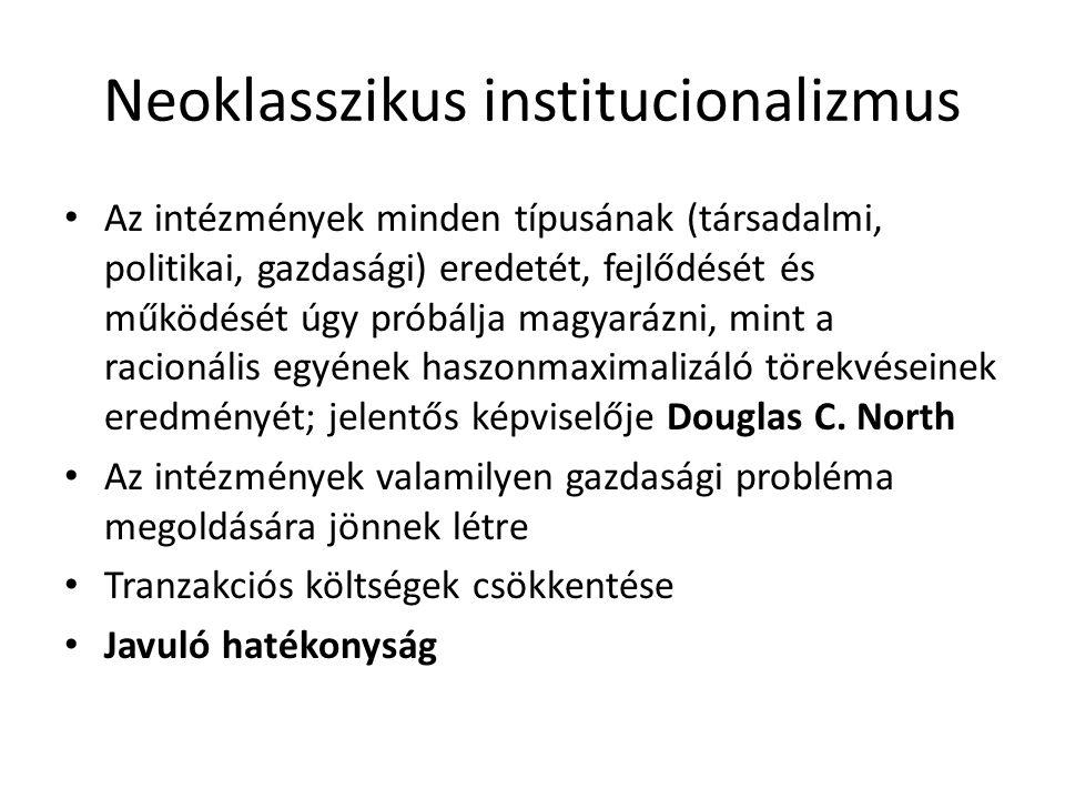 Neoklasszikus institucionalizmus