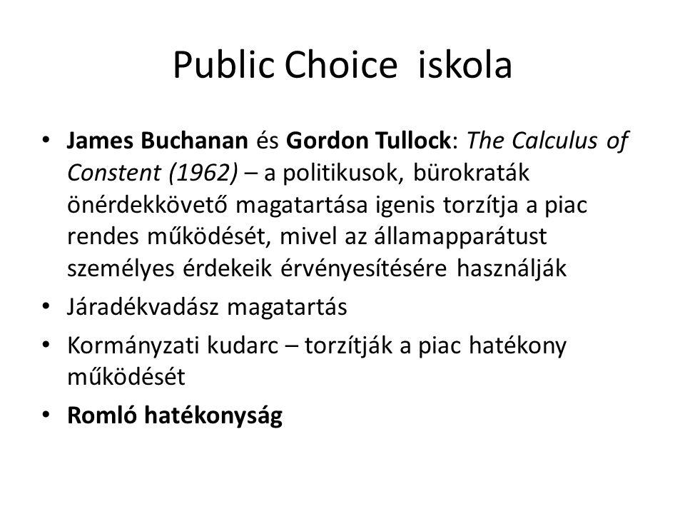 Public Choice iskola