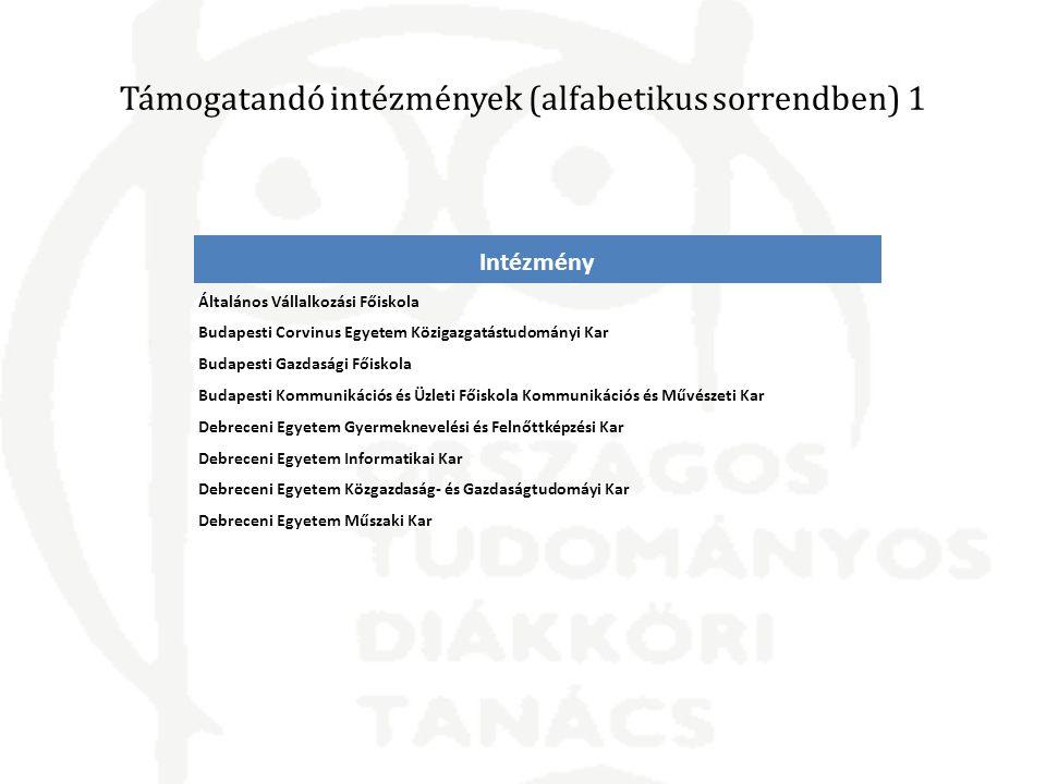 Támogatandó intézmények (alfabetikus sorrendben) 1