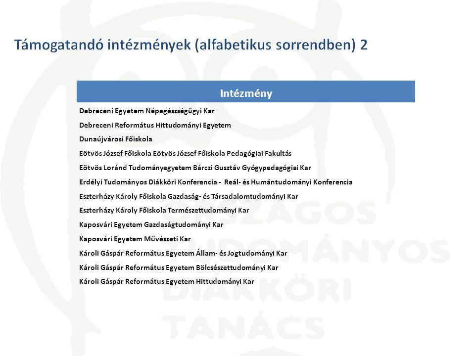 Támogatandó intézmények (alfabetikus sorrendben) 2
