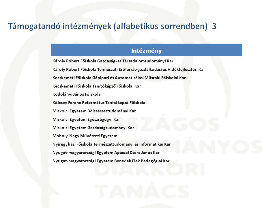 Támogatandó intézmények (alfabetikus sorrendben) 3