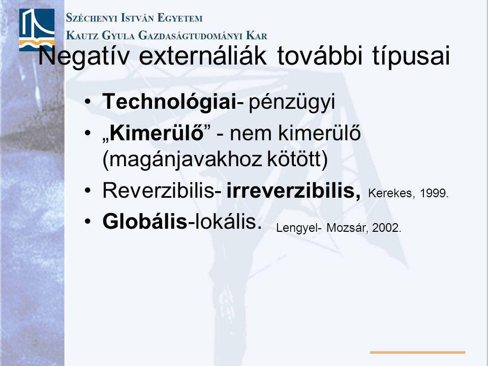Negatív externáliák további típusai