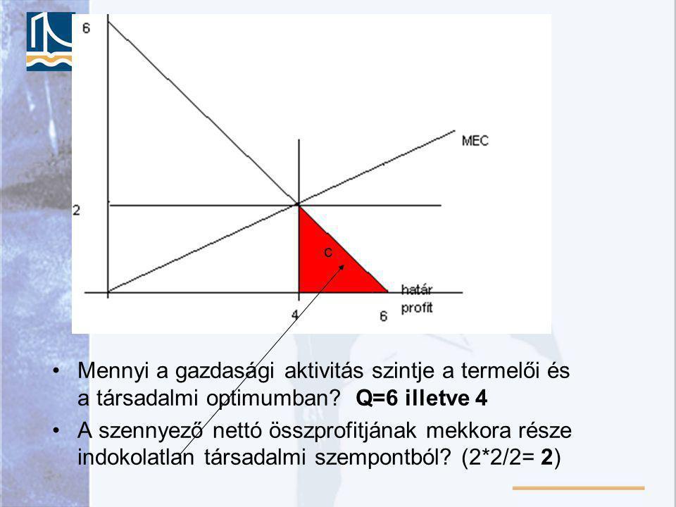 c Mennyi a gazdasági aktivitás szintje a termelői és a társadalmi optimumban Q=6 illetve 4.