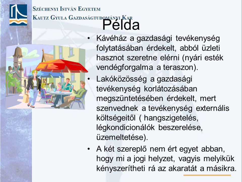 Példa Kávéház a gazdasági tevékenység folytatásában érdekelt, abból üzleti hasznot szeretne elérni (nyári esték vendégforgalma a teraszon).