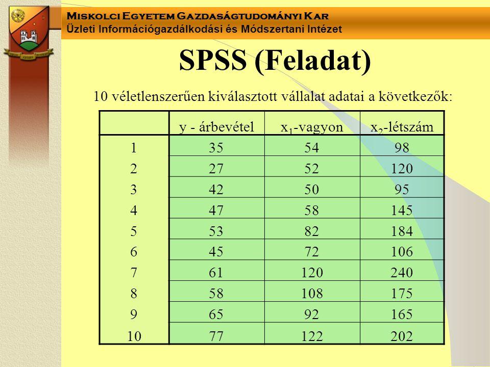 SPSS (Feladat) 10 véletlenszerűen kiválasztott vállalat adatai a következők: y - árbevétel. x1-vagyon.