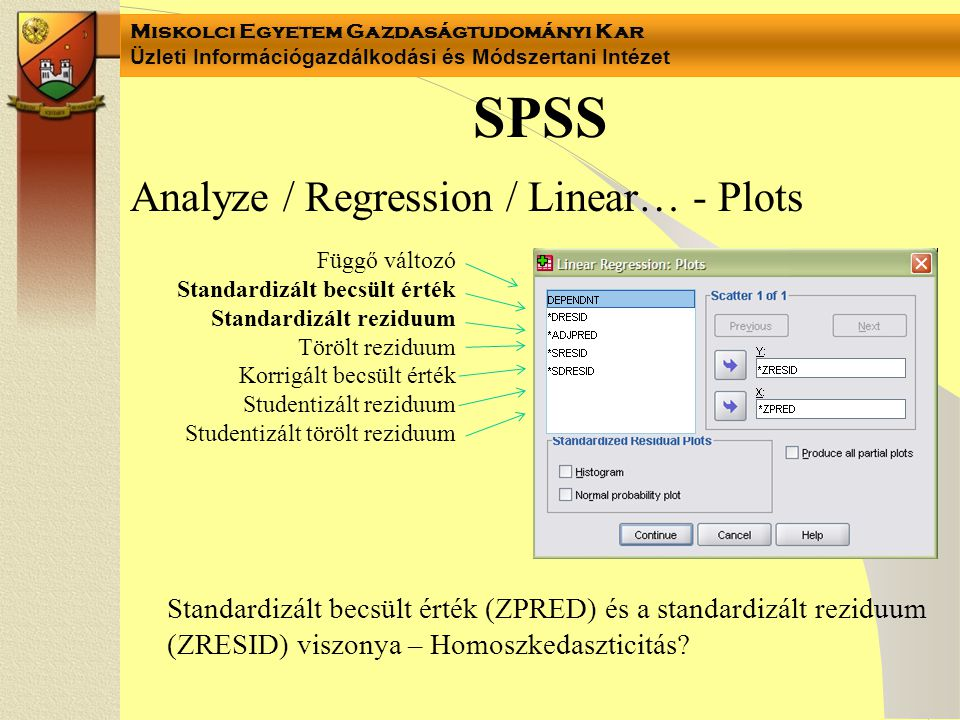 SPSS Analyze / Regression / Linear… - Plots