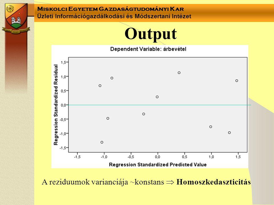 Output A reziduumok varianciája ~konstans  Homoszkedaszticitás