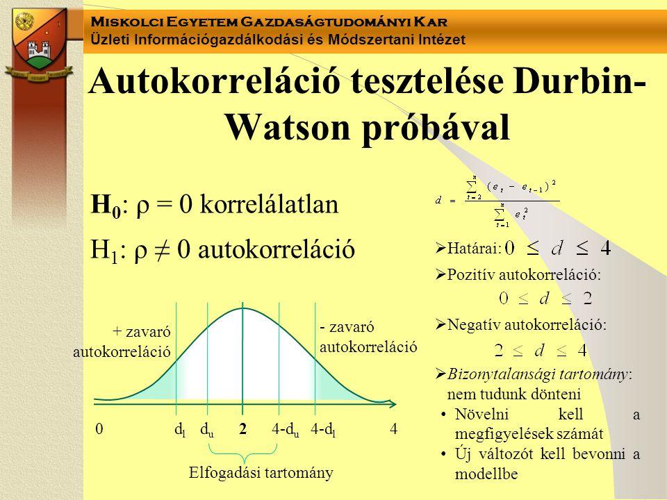 Autokorreláció tesztelése Durbin-Watson próbával