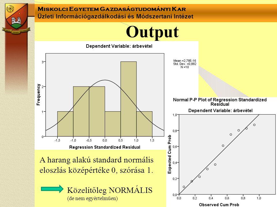 Output A harang alakú standard normális eloszlás középértéke 0, szórása 1.