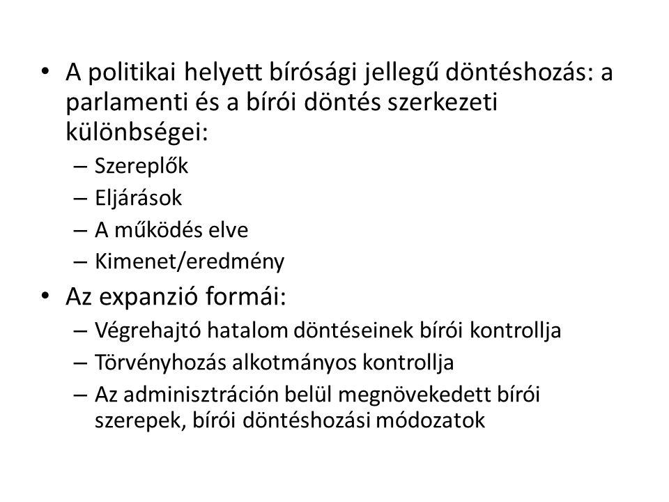 A politikai helyett bírósági jellegű döntéshozás: a parlamenti és a bírói döntés szerkezeti különbségei: